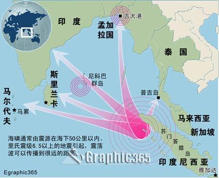 2004,最后的悲情--纪念印度洋地震海啸遇难者